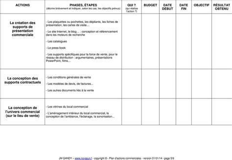 Modã Le Plan D Commercial Powerpoint Plan D Actions Commerciales La Feuille De Route De L