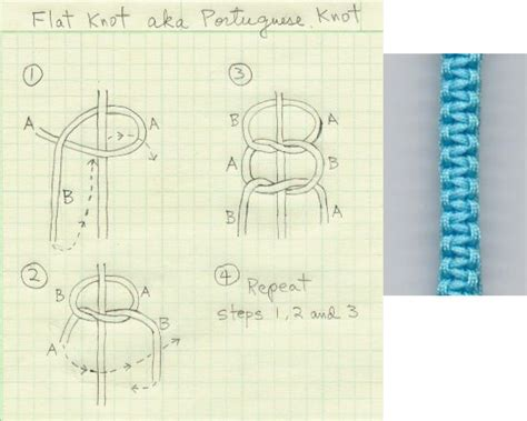 Macrame Flat Knot - 1000 images about all things knotty on