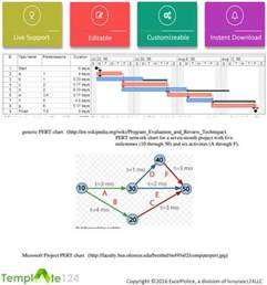 7 excel pert chart templates review template124