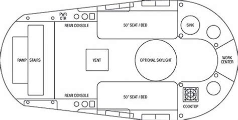 Airstream Travel Trailers Floor Plans roaming times rv news and overviews