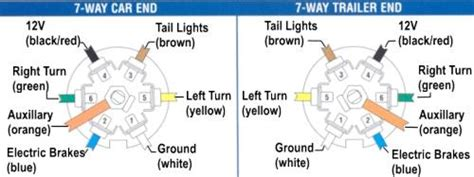 firstgen wiring diagrams diesel bombers 3 1 jpg views