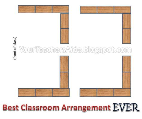 html layout middle your teacher s aide best way to arrange desks