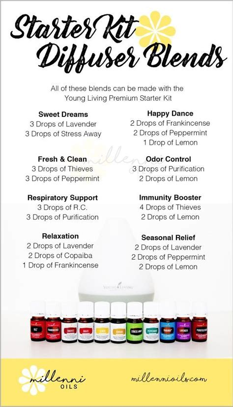printable young living recipes 301 best images about diffuser blend recipes on pinterest