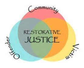 rethinking incarceration advocating for justice that restores books restorative justice critical criminology