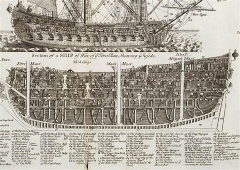 boat section cross section of a boat sailing ships and boats pinterest