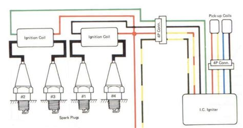 zx600 wiring diagram zx600 free engine image for user