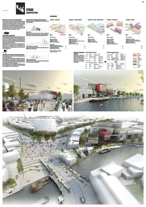 Landscape Architecture Employment Rate Results Of The Europan 12 Architecture Competition 4