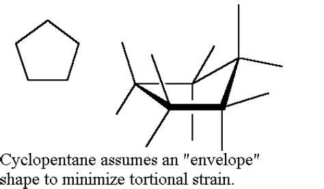 conformazione a sedia tensione angolare nei cicloalcani chimicamo org