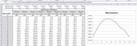 Owner Operator Spreadsheet by Trucking Spreadsheet Laobingkaisuo