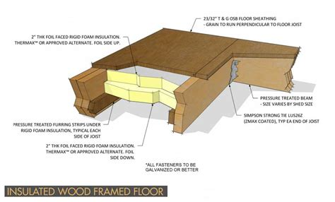 Best Way To Insulate Wooden Floor by Studio Shed Faq Planning Designing Installing Your