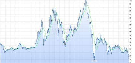 deutsche bank aktie aktueller kurs knall png transparent knall png images pluspng