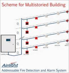 addressable alarm panel wiring diagram conventional system pan zone style jpg
