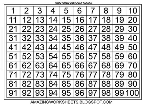 printable number tiles 1 100 number chart 1 to 100 squares png 1600 215 1154 preschool