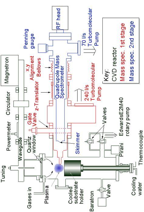 wiring diagrams for nordyne furnaces wiring get free