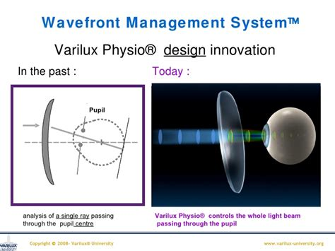 varilux comfort enhanced копие от varilux physio for attila 2