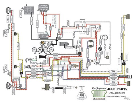 fitzpatrick jeep parts mb jeep wiring schematic 28 images mb jeep wiring