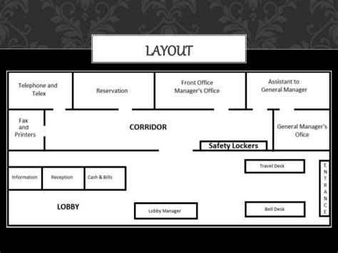 hotel department layout layout of front office various sections of fo
