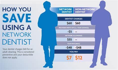 bluecross blueshield of tn dental directpolicy