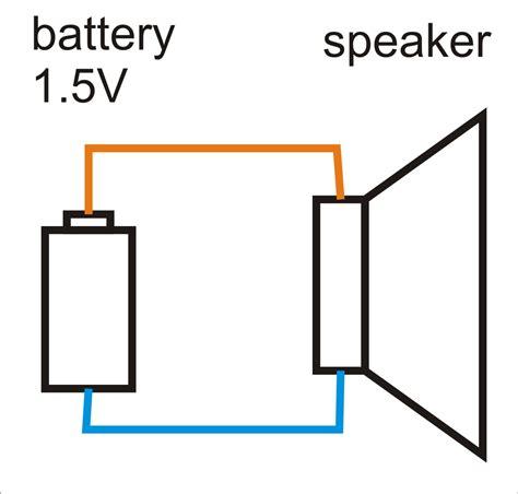 Kabel Audio Speaker Isi 6 merakit rangkaian elektronika cek komponen elektronika