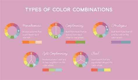 perfect color combinations color combination charts perfect color combinations