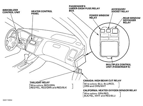 92 honda accord lx cooling fan wiring diagram 95 civic