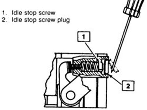 parking brake release chevy.html   autos post
