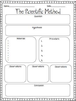 Template For Science Experiment by Scientific Method Graphic Organizer For Creating Their Own