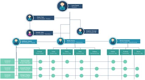 Organizational Chart Templates For Any Organization Organization Chart Design Template