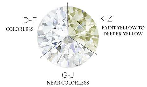 color scale diamonds color grade scale guide