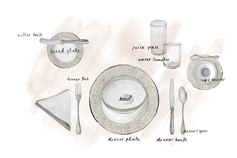 cover layout of continental breakfast how to set lay a table dining table setting ideas
