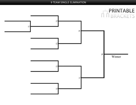 9 Man Single Elimination Bracket New Fillable Brackets Brackets Website Template