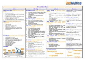 another scrum cheat sheet great one pager