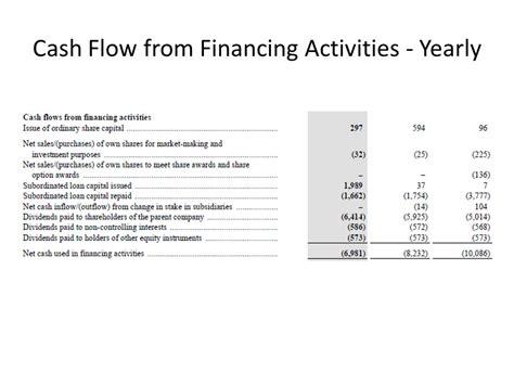 exles of cash flow activities download diasporas