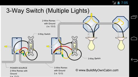 residential wiring guide 24 wiring diagram images