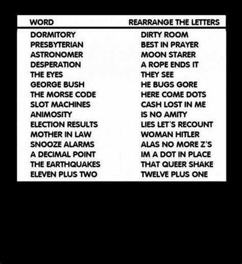 Other Words For L by In Other Words