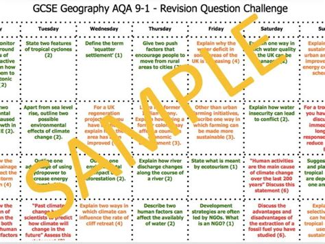 libro aqa year 9 english gcse geography revision resources tes