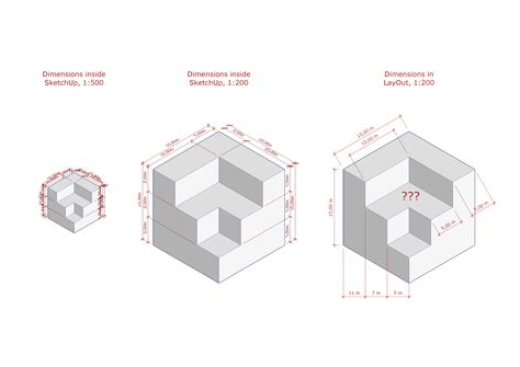 sketchup layout dimension style better dimension in layout feature requests sketchup
