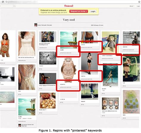 pinterest com bogus pinterest pins lead to survey scams trendlabs security intelligence blog