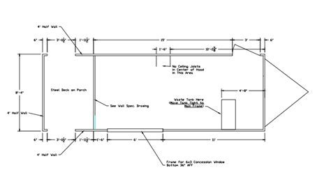 Three Types of Food Truck Blueprints with Examples