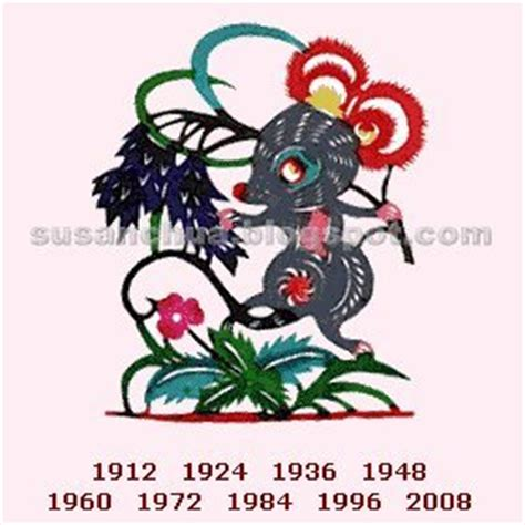 new year zodiac 2006 zodiac sign for year 2006 the 5 element of