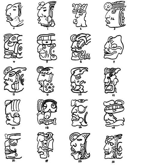 imagenes simbologia maya sistema de numeraci 243 n maya y n 250 meros mayas sobrehistoria com