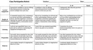 Self Evaluation Essay Rubric by Class Participation Self Evaluation Level 1 Physics