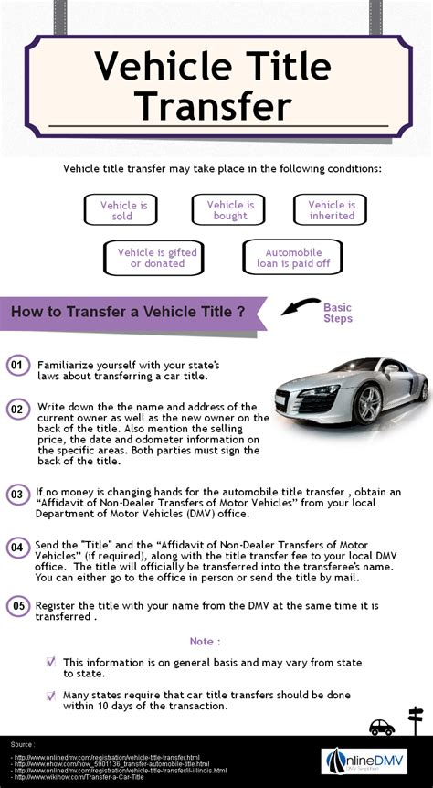Transfer Letter For Car Vehicle Title Transfer Dmv Title Transfer