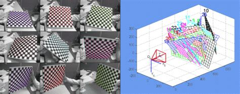 dot pattern opencv camera calibration toolbox for matlab