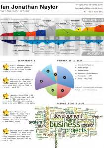 Resume Infographic by The Ultimate Guide To Infographic Resumes