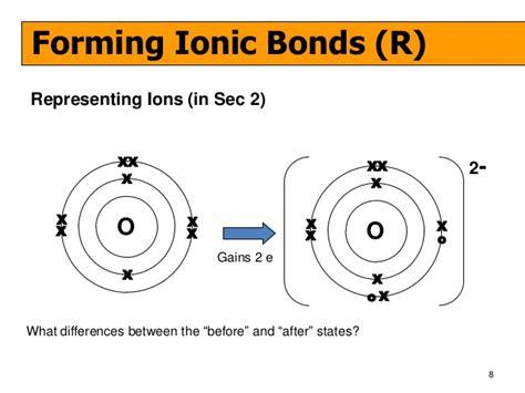 covalent bond diagram drawing dot cross diagrams