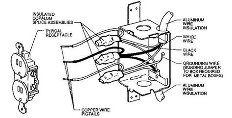 generous wiring my house images electrical circuit