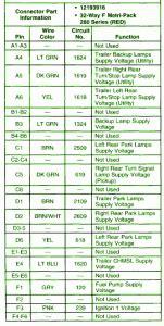 proa fuse box chevy s10 2001 diagram