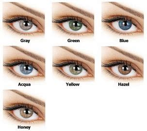 eye contact lenses 2018 price in pakistan available in