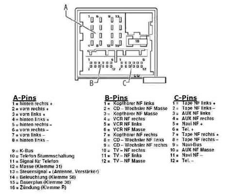 bmw z3 radio wiring diagram bmw e39 radio wiring diagram